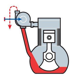 Oil leaks - turbo - bad examples